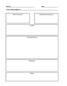 Story Map:  Theme and Plot