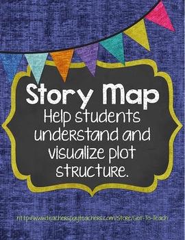 Story Map! Visual Story Element Tool {Freebie}