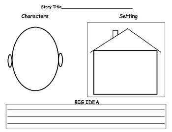 Story Map: character, setting, and big idea