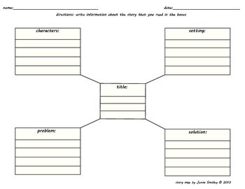 Story Map Graphic Organizer (characters, setting, title, problem, solution)