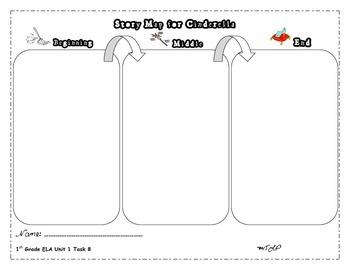 Story Map for Cinderella 1st Grade ElA unit 1 Task 8
