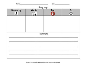 Story Map for Comprehension - Somebody/Wanted/But/So
