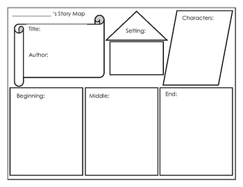 story map for primary grades by b lafferty teachers pay teachers. Black Bedroom Furniture Sets. Home Design Ideas