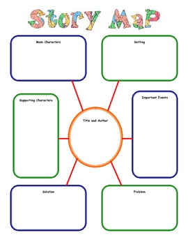 Story Map for Reading Comprehension