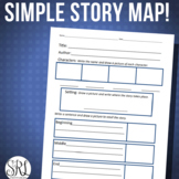 Story Map for Retelling Fiction - Elementary