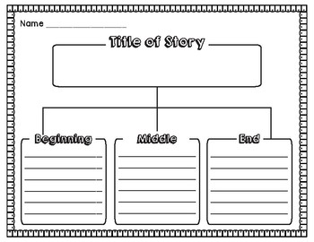 Story Map - graphic organizer