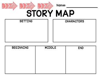 Story Map Template By Rallyingresources Teachers Pay Teachers