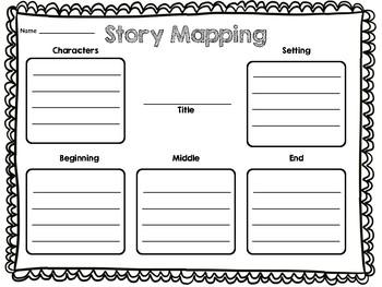 Story Mapping Bundle