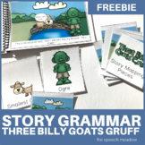 Three Billy Goats Gruff Story Mapping and Sequencing