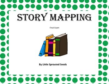 Story Mapping, test