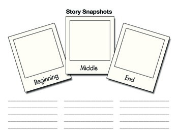 A Collection of Story Maps