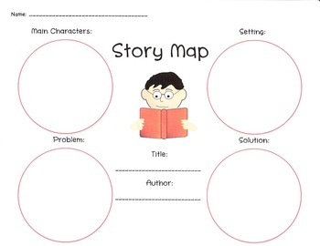 how to use a story map