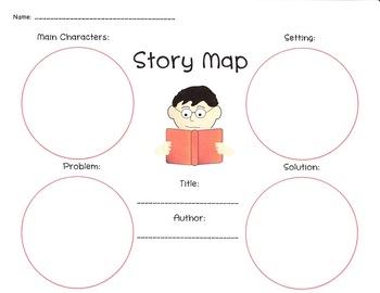 Story Maps - Basic & Advanced (Free)