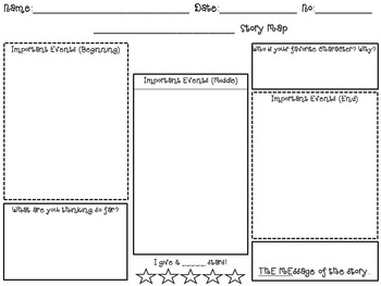 Story Maps Graphic Organizer Template