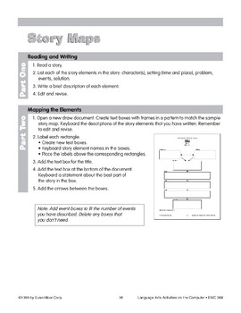 Story Maps by Computer