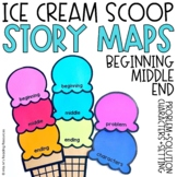 Story Maps for Beginning, Middle, End