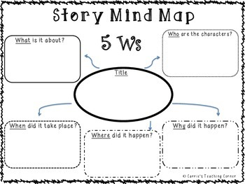 story mind map story writing by carrie 39 s teaching corner tpt. Black Bedroom Furniture Sets. Home Design Ideas