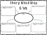 Story Mind Map - Story Writing