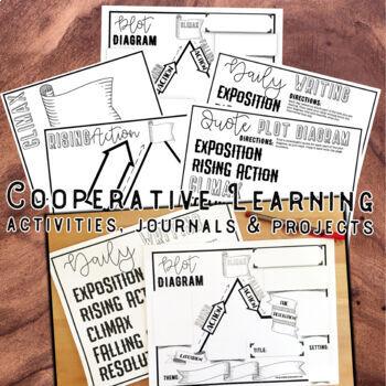 Plot Diagram Activities
