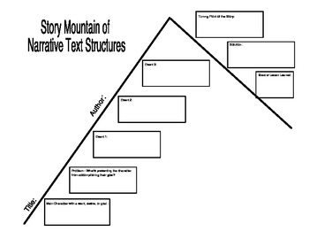 Story Mountain Graphic Aid