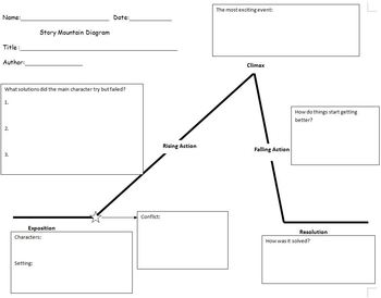 original 900843 1 story mountain graphic organizer by teaching made easier tpt