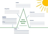 Story Mountain Writing Graphic Organizer