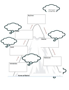 Story Mountain Graphic Organizer