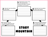 Story Mountain Graphic Organizer (with completed examples)