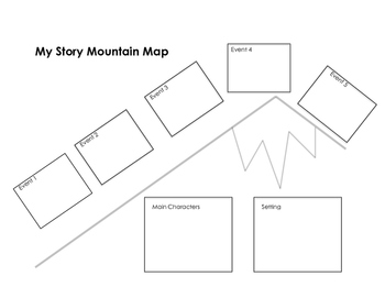Story Mountain Map
