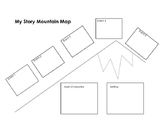 Story Mountain Map