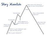 Story Mountain Organizer