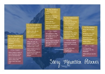 Story Mountain Planner