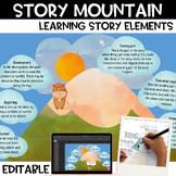 Story Mountain Set - Editable Presentation and Printables