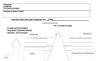 Story Mountain/ Story Map Organizer