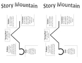 Story Mountain for Interactive Writing Notebook