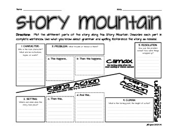 Story Mountain or Parts of a Story Graphic Organizer