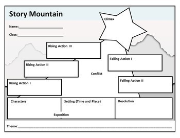 Story Mountains and Study Sheet: For Use with Any Work of Fiction
