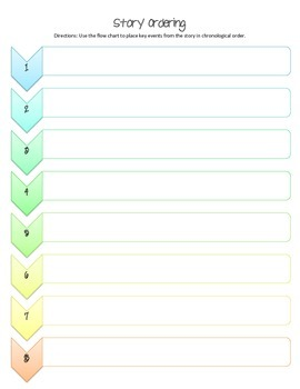Story Ordering- Sequence Flow Chart