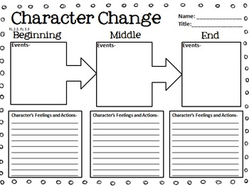 Story Organizers: Reading Response Printables for Any Fictional Text