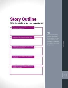 Story Outline for Teens