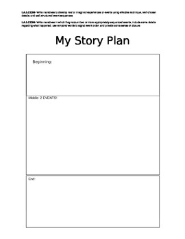 Story Plan with Beginning, Middle, and End