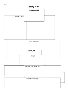 Story Planning Map