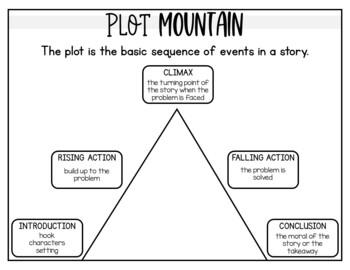 Story Planning Organizers