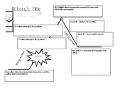 Story Planning Plot Chart