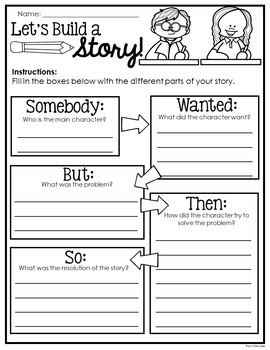 Story Planning and Writing Pages: Pages to support the entire process!