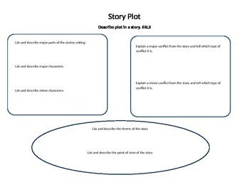 Story Plot Assessment