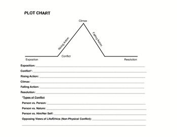 Free Story Plot Chart Diagram Template With Example