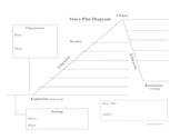 Story Plot Graphic Organizer