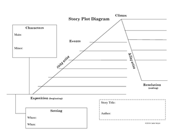 Plot Graphic Organizer Teaching Resources Teachers Pay Teachers