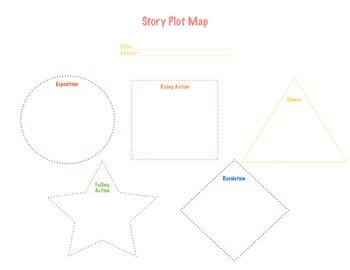 Story Plot Map